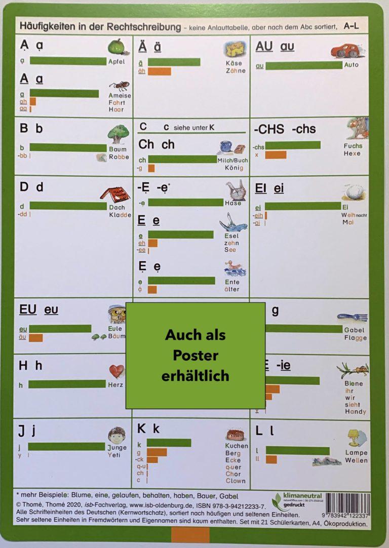 Karte_SoSchreibeIchRichtig_vorne