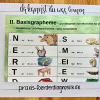 Poster_Basisgrapheme