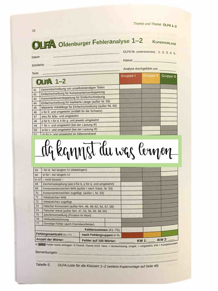 OLFA12_Kopiervorlage_neu